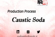 Photo of Caustic Soda Production Process